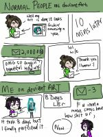 This Is How Much I Hate deviantART by Reynn13