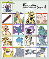 Favourite Pokemon meme Gen1 by Luunan