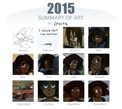2015 Art Summary by hnkkorgris