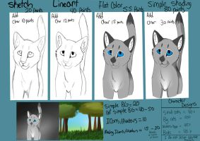 Commissions  Sheet by xXMeganMavelousXx