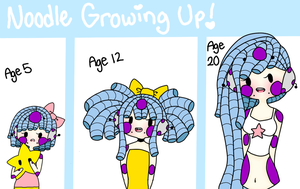 Noodle Growning up by Triickaro