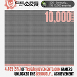 Gears of War Infographic 2 by split-screen