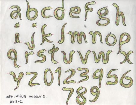 Letters and numbers by migzlopez