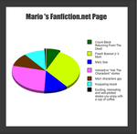 Mario Fanfiction by EdieMammon