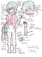 VIRTUE PROXY *REFERENCE*: Creativity (Aria) by GhosterGheist