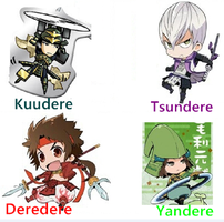 Types of ''dere'' by cellamare
