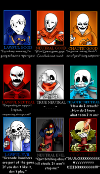 Types of Gamers(UT Style) by blackstar200
