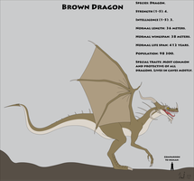 Fantasy Race: Brown Dragon by Kurvos