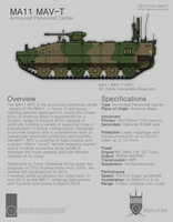 MA11 APC Sales Poster by SixthCircle