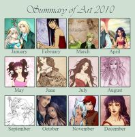 Summary of Art_2010 by Kimir-Ra