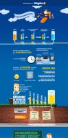 Infographic by limetopl