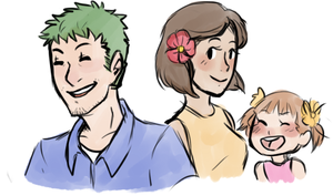 That family on the private tropical island by MageMina