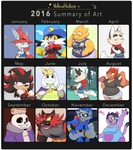 2016 Summary of Art by YellowHellion