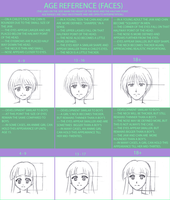 Age Reference (Faces) by HopelessPandora