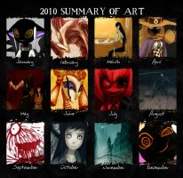 2010 Summary of ART by CottonValent