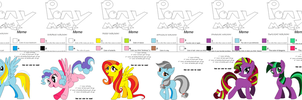 Pony OC memes completed by ComputerDragon