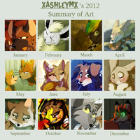 Art Summary 2012 by TheCynicalHound