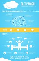 Sleep more infographic by bapabawka