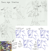 -Sonic TH - Timeline- by MightyMorg