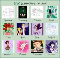 2010 Art Summary by banachana