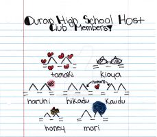 Ouran High School Host Club by deformedDIVA13