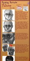 Painting Portraits in Photoshop pt.1 by Bekuhz