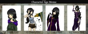Character Meme Ages: Venganza by SkitzOpheliac