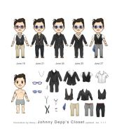 2013-6-28 Updated Closet by amoykid