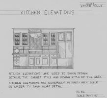 Kitchen Elevation by bagtop