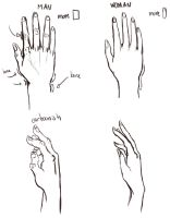 Men and women's hands by BlackBy