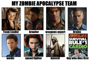My Zombie Apocalypse Team by XNebiX