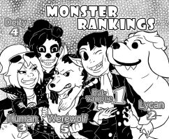 Transyltown Monster Rankings by ibroussardart