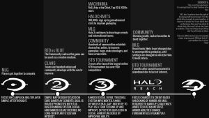 Halo Through Time by Smyf