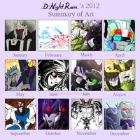 2012 Art Summary by Imber-Noctis