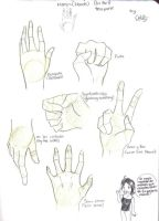 Hands tutorial xD by Calizaa