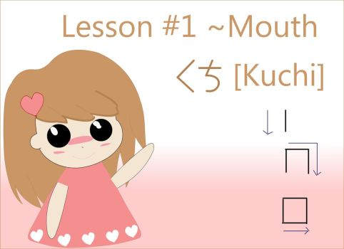 Lesson kanji #1 - mouth by allukakalluto