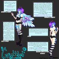 Goobbles! Species Ref sheet by Onirini