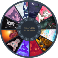 2014 Summary of Art by Ehlinn