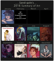 Summary 2016 by Sand-Gale
