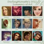2012 Art Summary by DarlingMionette