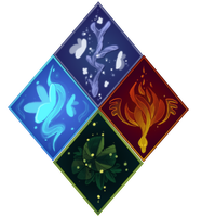 The Four Factions by Khelpi