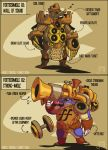 COTND: Fortissimole Boss Concept by jouste