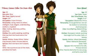 TBOS Reference Sheet by samiikinns