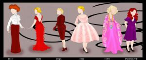 Fashion: Post-Victorian to now by WisdomsPearl