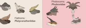 Neocene - Horned Herbivores by Pristichampsus