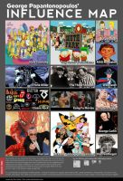 My Influence Map by Gpapanto