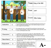 King of the Hill Report Card by mlp-vs-capcom