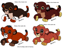 Cubs for Soufroma for a trade part 1 by Natalia-Clark