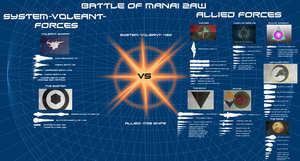 Battle Of Manai Info Graphic by EmperorMyric