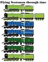 Flying Scotsman through time by Train48